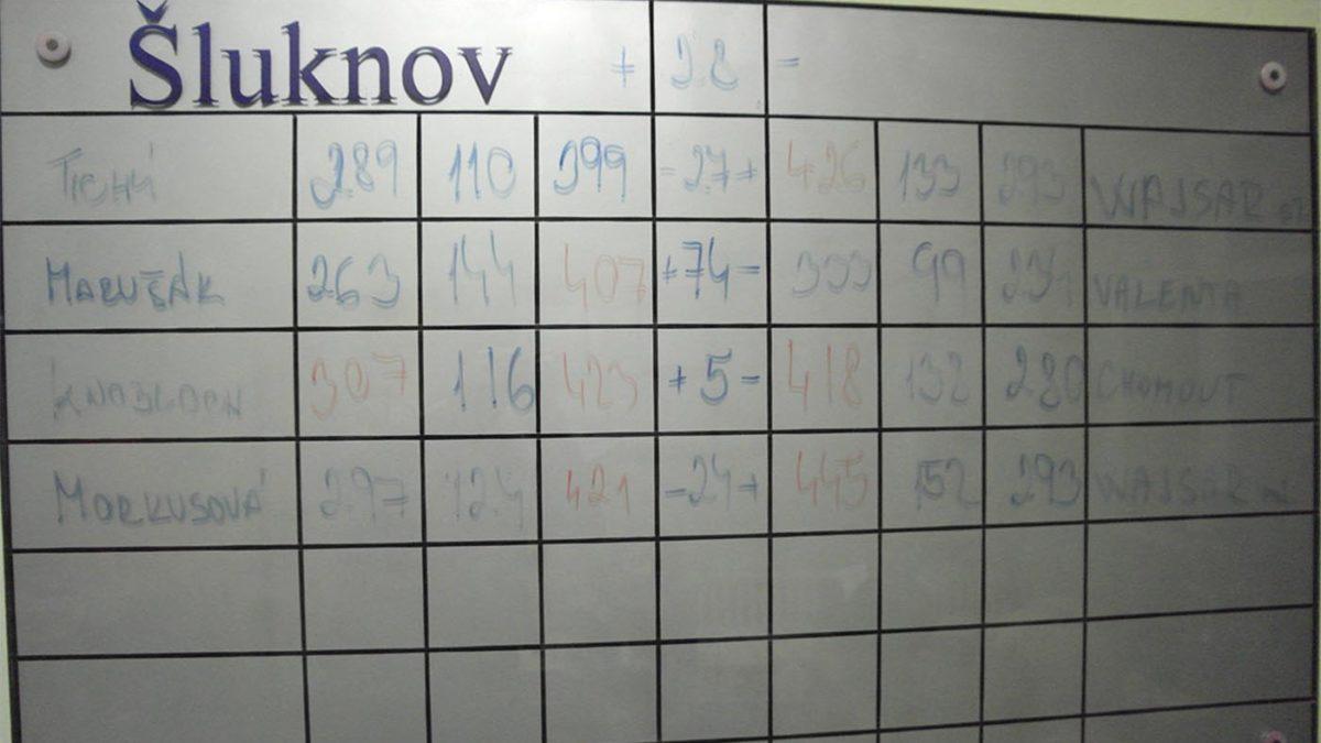 1.kolo KP2 proti TJ Dynamo Liberec B